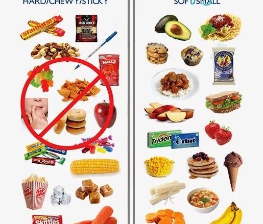 Images of food to avoid and enjoy